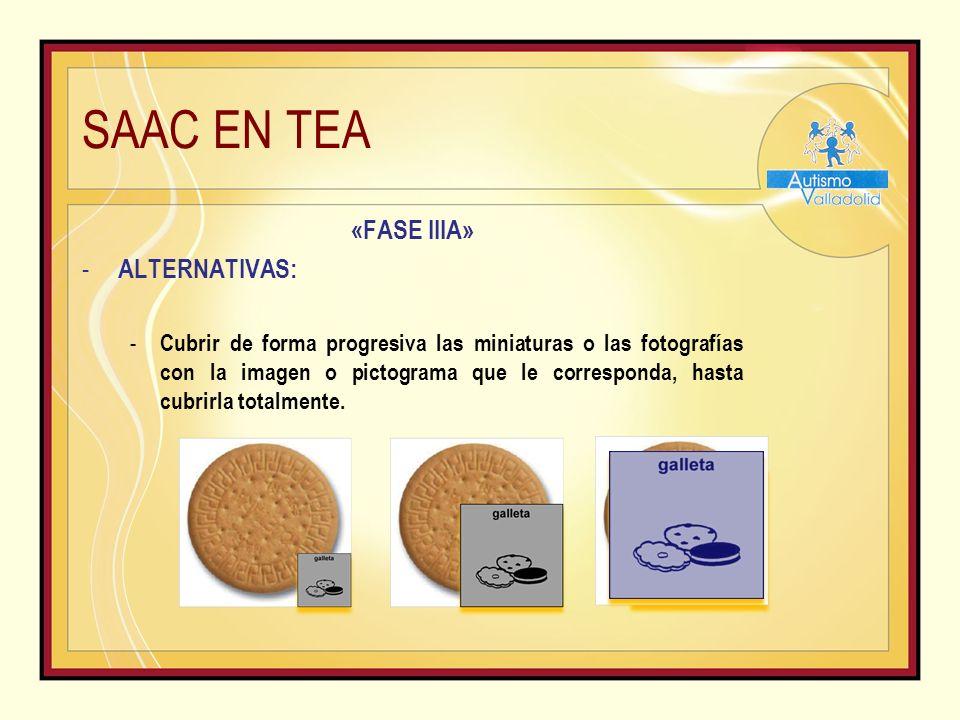 SAAC EN TEA «FASE IIIA» - ALTERNATIVAS: - Cubrir de forma progresiva las miniaturas o las fotografías con la imagen o pictograma que le corresponda, hasta cubrirla totalmente.