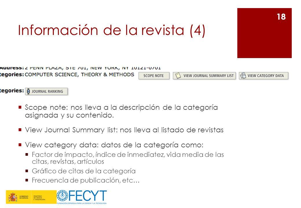 Información de la revista (4) Scope note: nos lleva a la descripción de la categoría asignada y su contenido. View Journal Summary list: nos lleva al