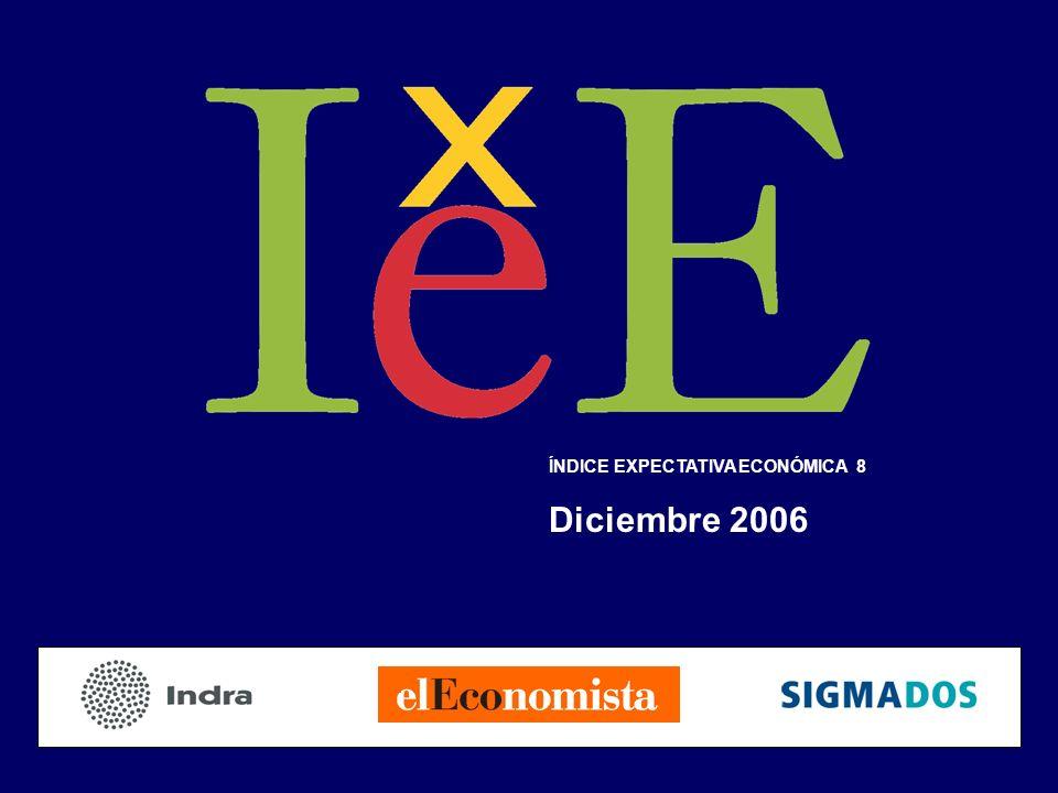 ÍNDICE EXPECTATIVA ECONÓMICA 8 Diciembre 2006