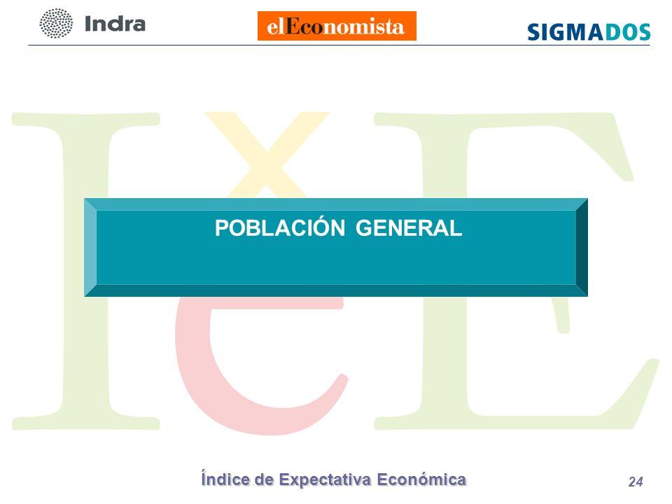 Índice de Expectativa Económica 24 POBLACIÓN GENERAL