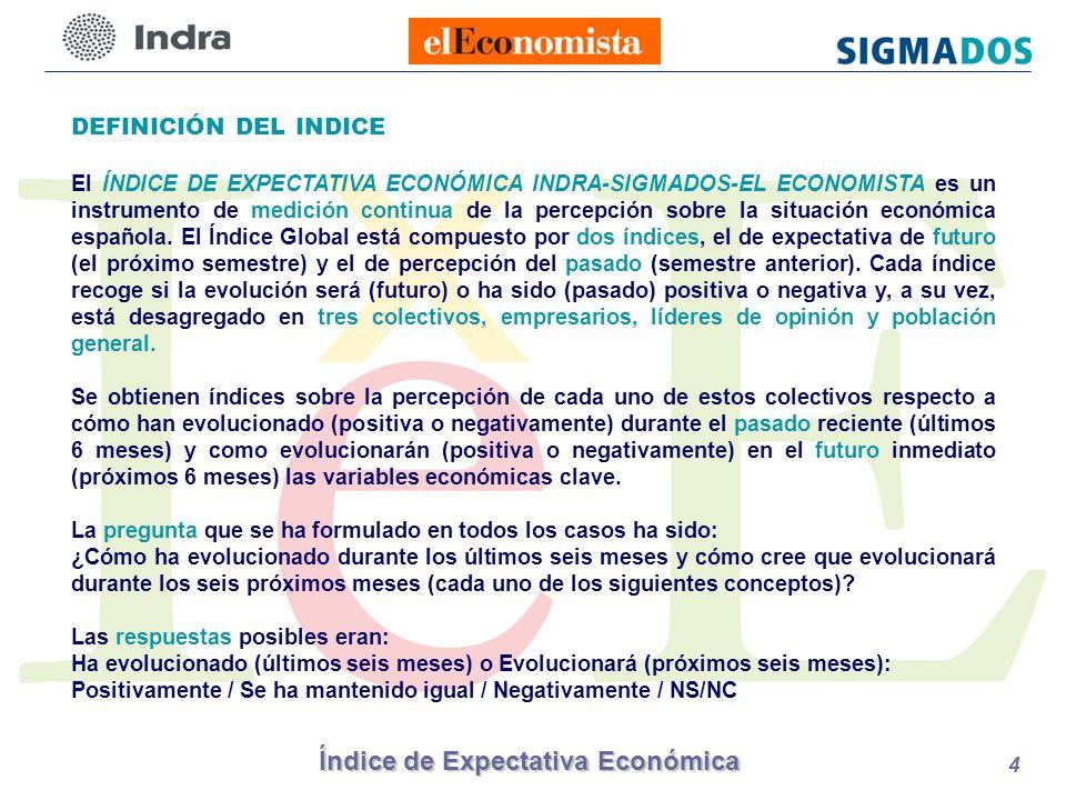 Índice de Expectativa Económica 4 DEFINICIÓN DEL INDICE El ÍNDICE DE EXPECTATIVA ECONÓMICA INDRA-SIGMADOS-EL ECONOMISTA es un instrumento de medición continua de la percepción sobre la situación económica española.