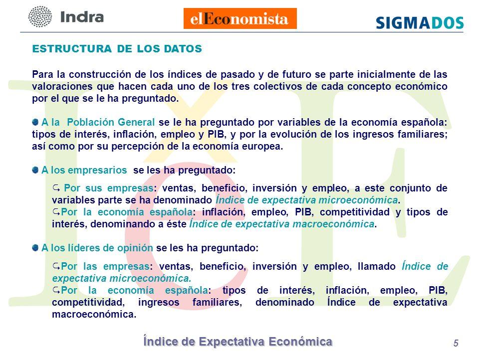 Índice de Expectativa Económica 6 A partir de esta estructura, se ha calculado el índice de cada variable para cada colectivo, tanto en pasado como en futuro.