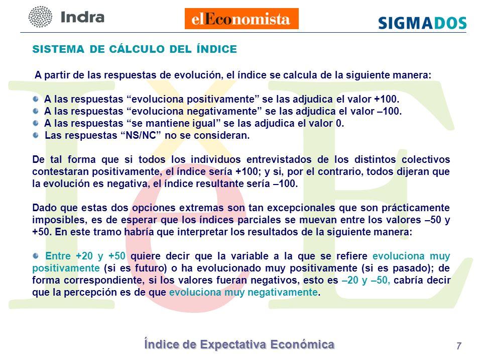 Índice de Expectativa Económica 8 Entre +10 y +20 quiere decir que la variable a la que se refiere evoluciona positivamente (si es futuro) o ha evolucionado positivamente (si es pasado); en sentido contrario, si los valores fueran negativos, esto es –10 y –20, cabría decir que la percepción es de que evoluciona negativamente.