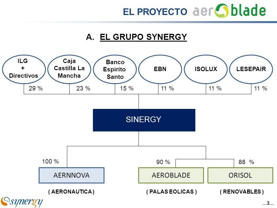 ILG + Directivos Caja Castilla La Mancha Banco Espirito Santo EBN ISOLUXLESEPAIR 29 % 100 % 15 %11 % SINERGY AERNNOVAAEROBLADEORISOL 23 % 90 %88 % ( A
