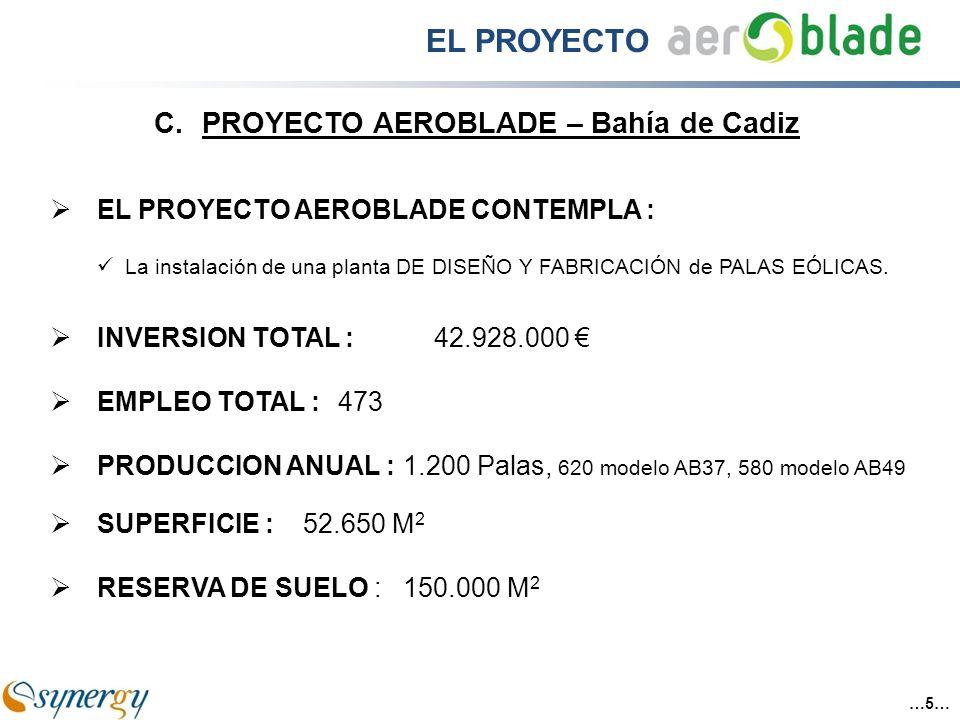 La instalación de una planta DE DISEÑO Y FABRICACIÓN de PALAS EÓLICAS. C.PROYECTO AEROBLADE – Bahía de Cadiz EL PROYECTO AEROBLADE CONTEMPLA : INVERSI