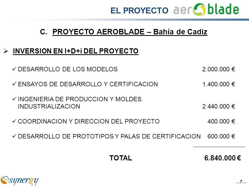 Nave 16.000 m² Oficinas y almacenes 2.500 m² Campa16.000 m² …8… EL PROYECTO C.PROYECTO AEROBLADE – Bahía de Cadiz