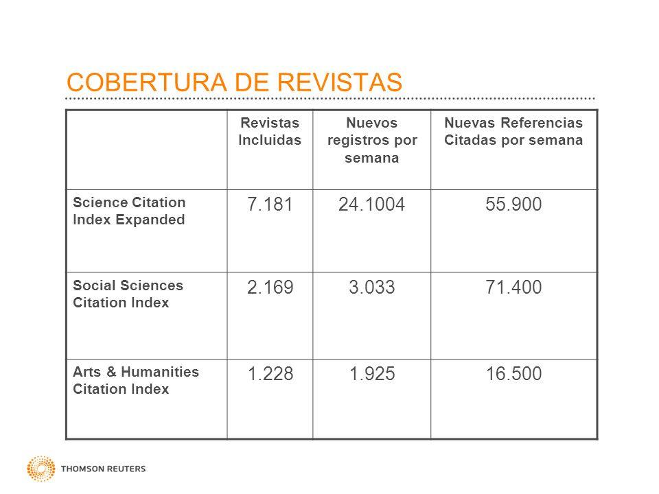 COBERTURA DE REVISTAS Revistas Incluidas Nuevos registros por semana Nuevas Referencias Citadas por semana Science Citation Index Expanded 7.18124.100455.900 Social Sciences Citation Index 2.1693.03371.400 Arts & Humanities Citation Index 1.2281.92516.500