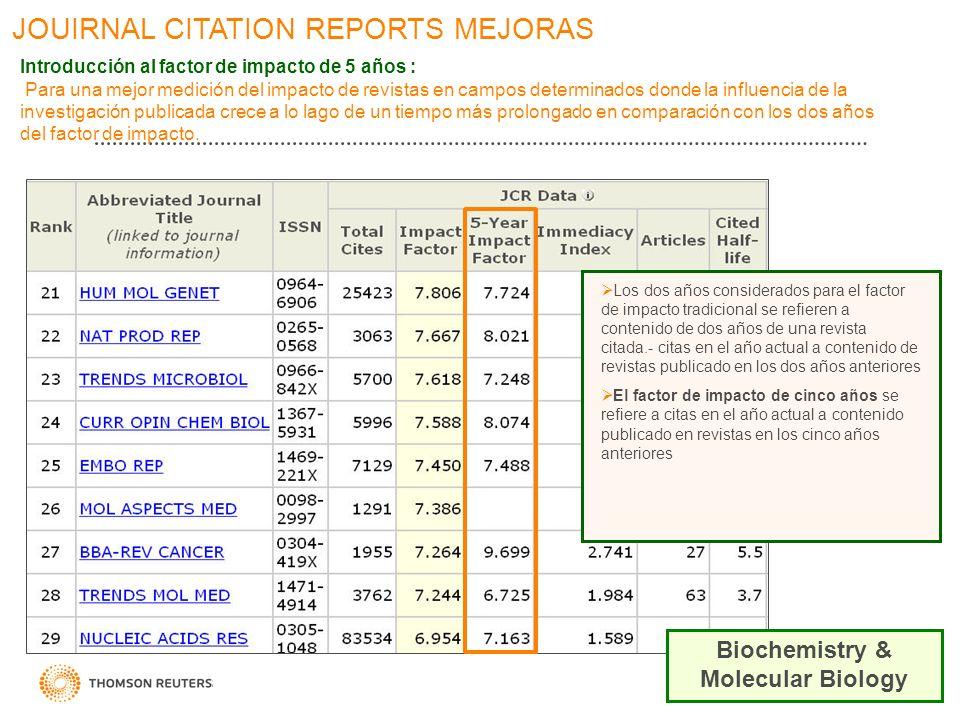 Biochemistry & Molecular Biology JOUIRNAL CITATION REPORTS MEJORAS Introducción al factor de impacto de 5 años : Para una mejor medición del impacto d