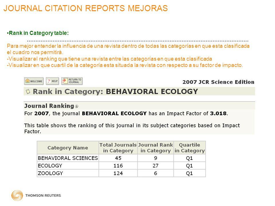 JOURNAL CITATION REPORTS MEJORAS Rank in Category table: Para mejor entender la influencia de una revista dentro de todas las categorías en que esta c