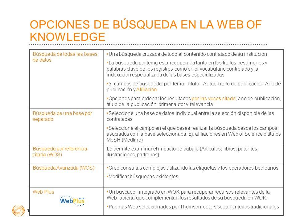 OPCIONES DE BÚSQUEDA EN LA WEB OF KNOWLEDGE Búsqueda de todas las bases de datos Una búsqueda cruzada de todo el contenido contratado de su institució
