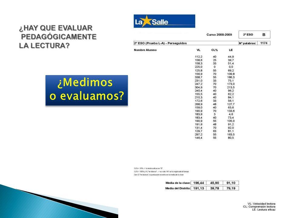 ¿Medimos o evaluamos? ¿Medimos o evaluamos?