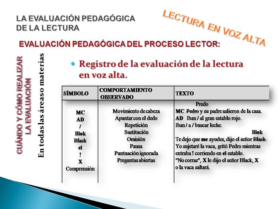 EVALUACIÓN PEDAGÓGICA DEL PROCESO LECTOR: En todas las áreas o materias Registro de la evaluación de la lectura en voz alta. Registro de la evaluación