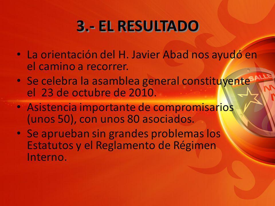 3.- EL RESULTADO La orientación del H. Javier Abad nos ayudó en el camino a recorrer.