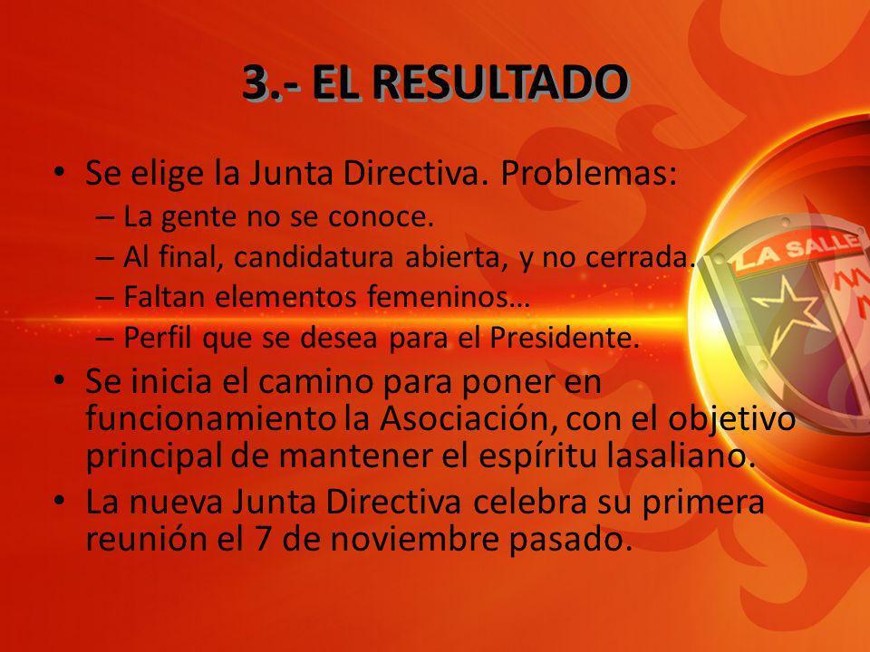 3.- EL RESULTADO Se elige la Junta Directiva.Problemas: – La gente no se conoce.