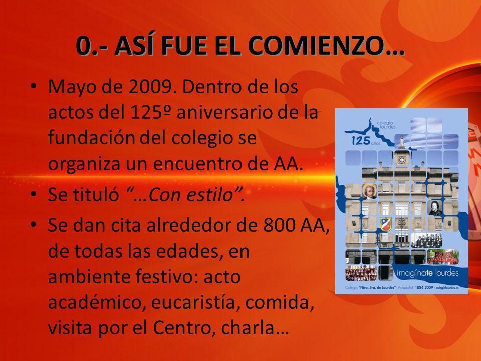 0.- ASÍ FUE EL COMIENZO… Mayo de 2009.
