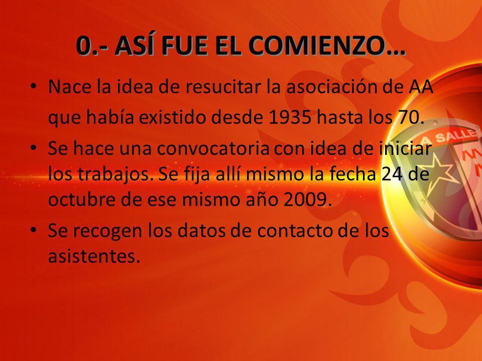 0.- ASÍ FUE EL COMIENZO… Nace la idea de resucitar la asociación de AA que había existido desde 1935 hasta los 70.