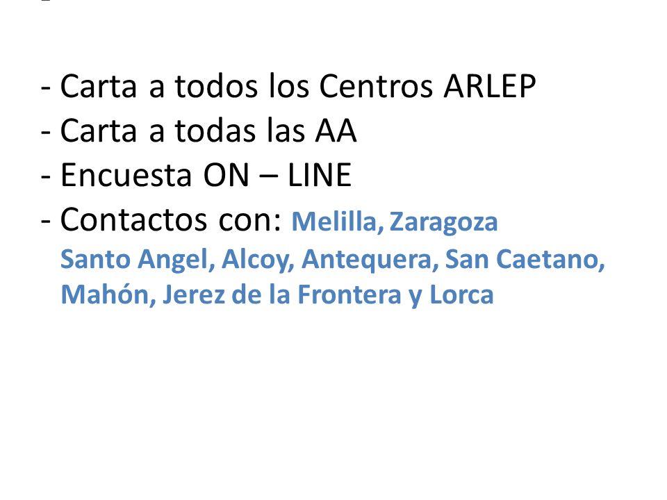 - - - Carta a todos los Centros ARLEP - Carta a todas las AA - Encuesta ON – LINE - Contactos con: Melilla, Zaragoza Santo Angel, Alcoy, Antequera, San Caetano, Mahón, Jerez de la Frontera y Lorca