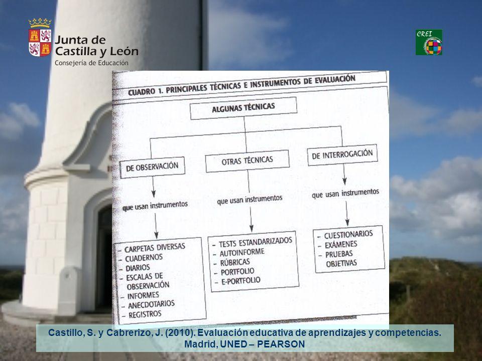 Castillo, S. y Cabrerizo, J. (2010). Evaluación educativa de aprendizajes y competencias. Madrid, UNED – PEARSON