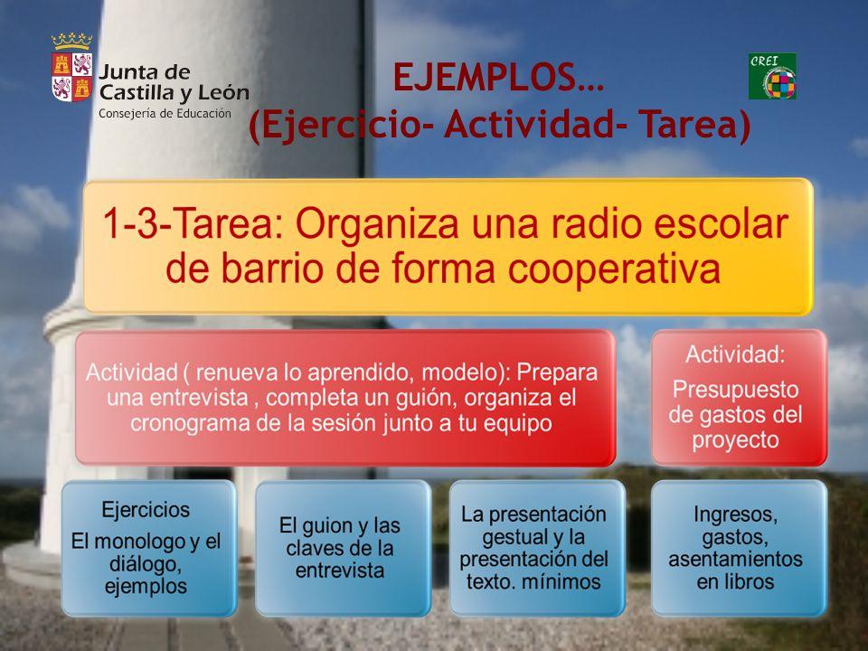 Castillo, S.y Cabrerizo, J. (2010). Evaluación educativa de aprendizajes y competencias.