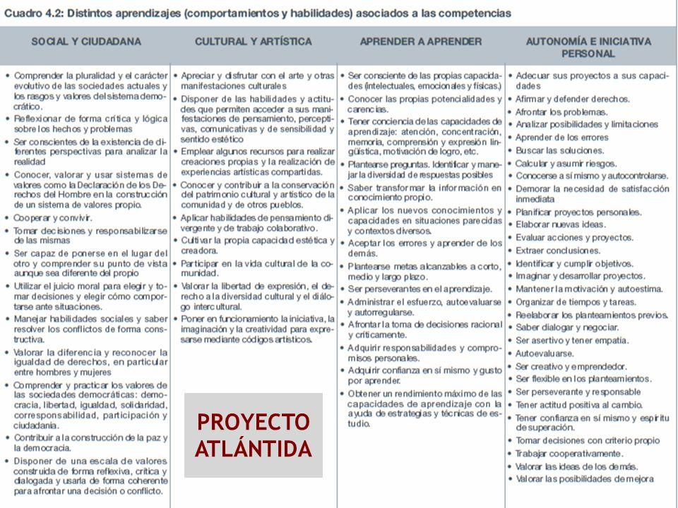 EJEMPLOS… http://www.competenciasbasicashuelva.net/atlantida/Huelva/CART EL_COMPETENCIAS_BASICAS.jpg