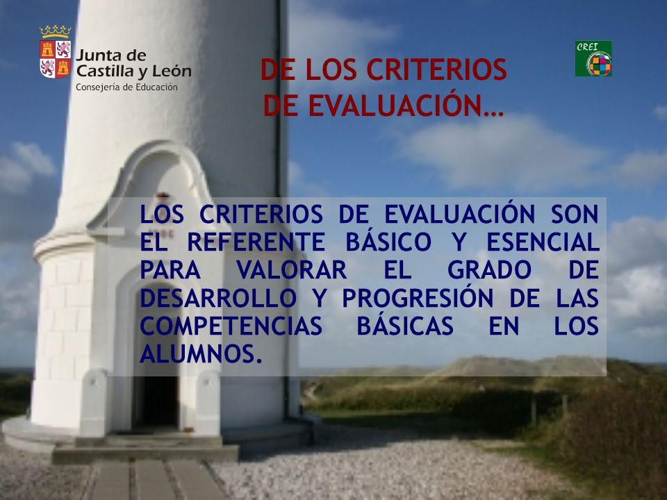 MATRICES DE EVALUACIÓN O RÚBRICAS: –Tabla de doble entrada donde se escriben criterios o niveles de calidad de cierta tarea.