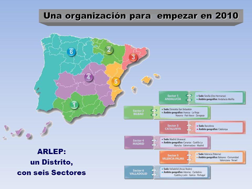 ARLEP: un Distrito, con seis Sectores ARLEP: un Distrito, con seis Sectores Una organización para empezar en 2010
