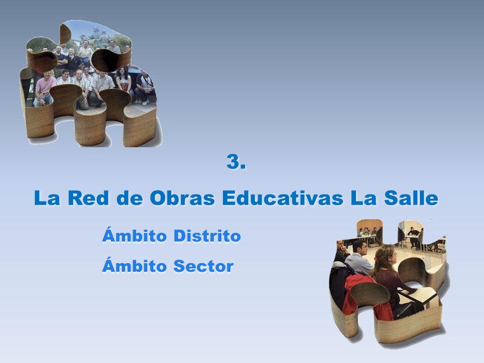 Ámbito Distrito Ámbito Sector Ámbito Distrito Ámbito Sector 3.