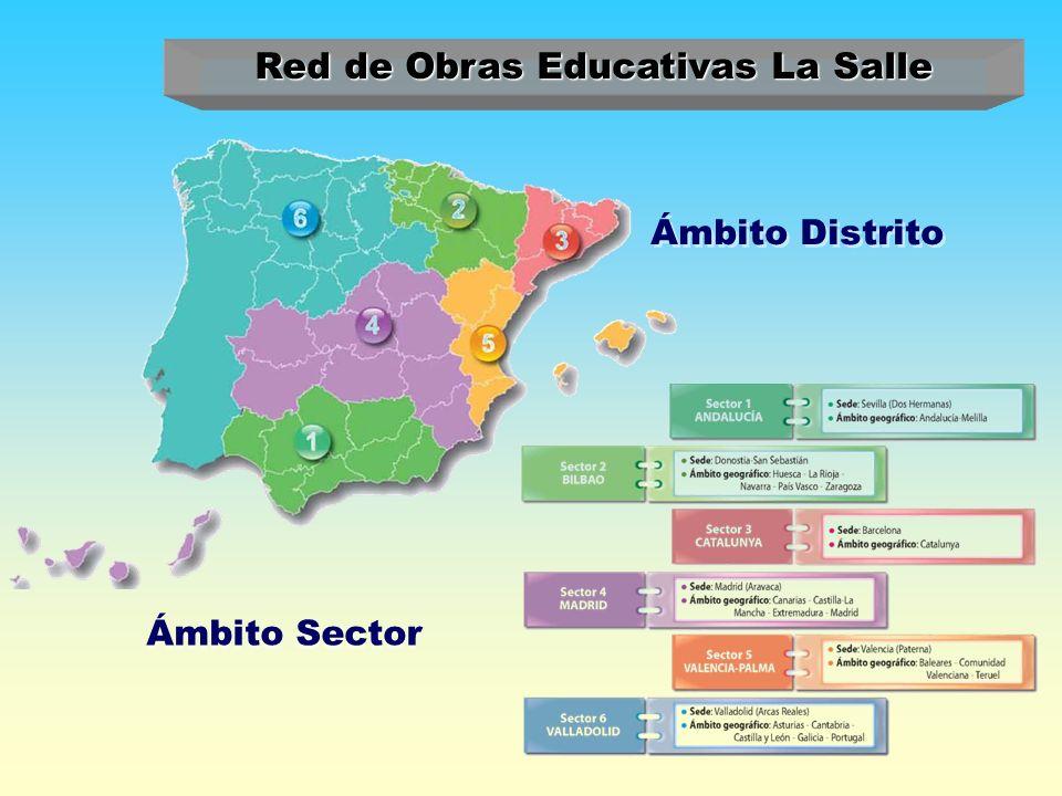 Ámbito Sector Red de Obras Educativas La Salle Ámbito Distrito