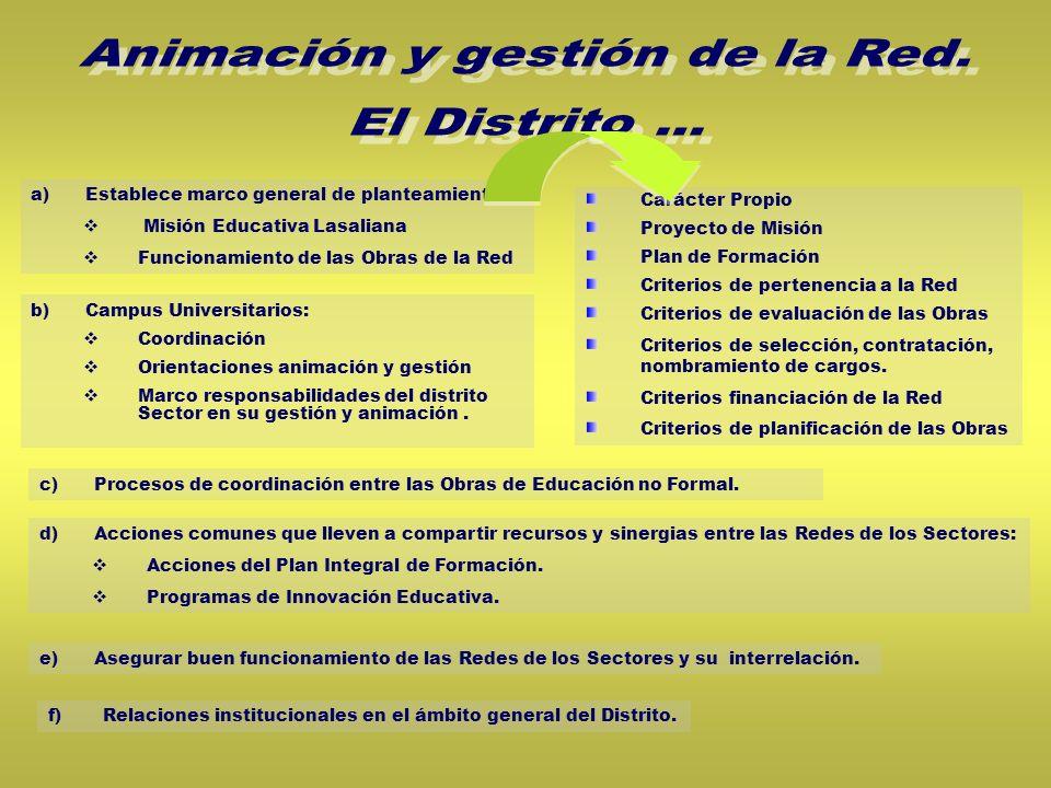 a)Establece marco general de planteamientos: Misión Educativa Lasaliana Funcionamiento de las Obras de la Red c)Procesos de coordinación entre las Obras de Educación no Formal.
