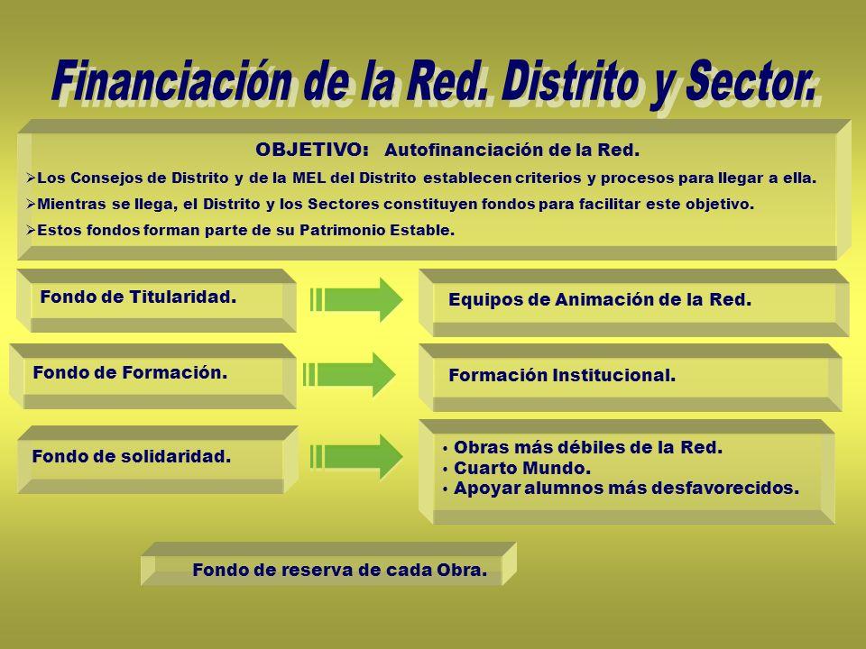 OBJETIVO: Autofinanciación de la Red.