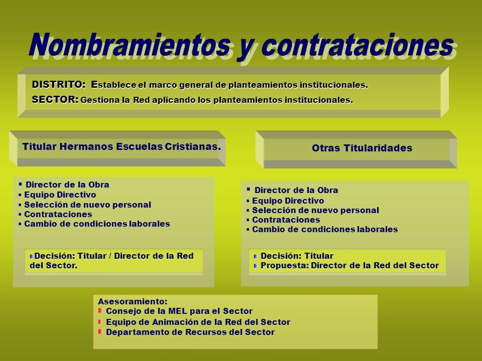 DISTRITO: E stablece el marco general de planteamientos institucionales.