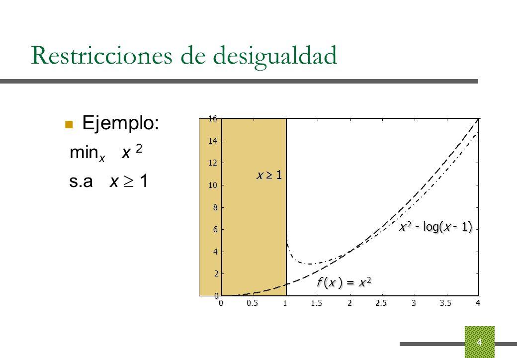 Restricciones de desigualdad Paso 1.