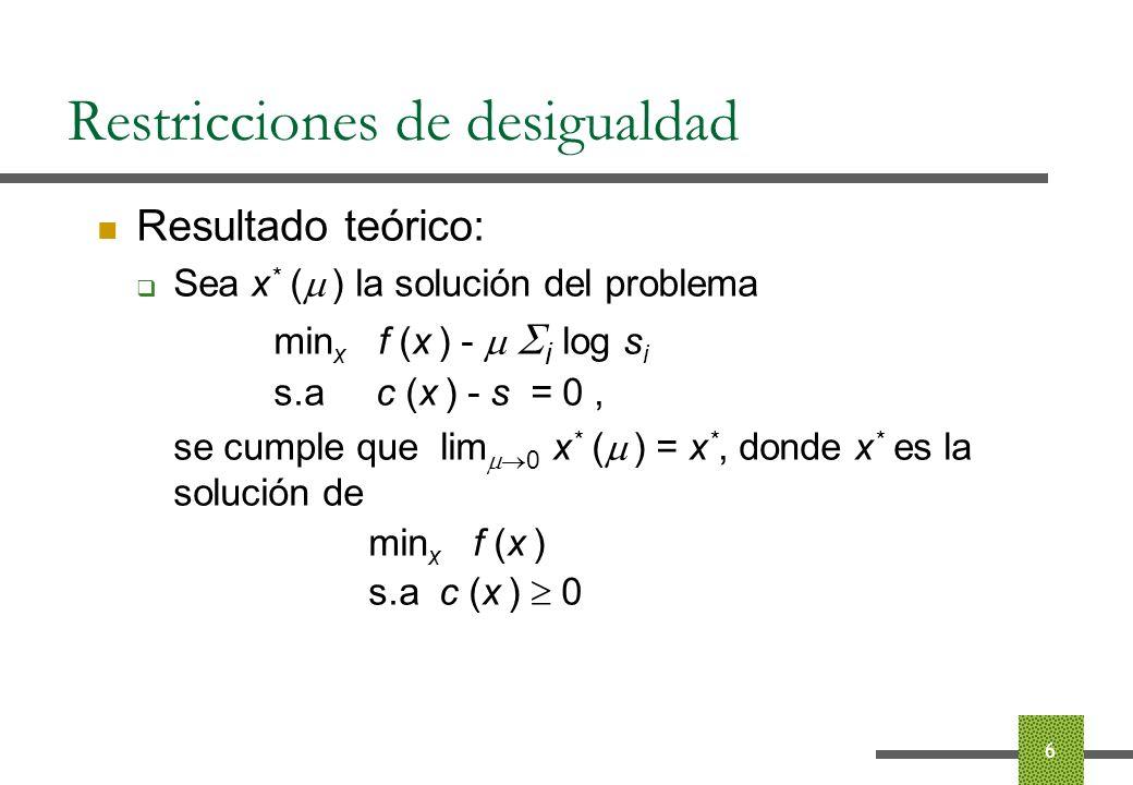 Restricciones de desigualdad Solución del problema modificado: Paso 1.