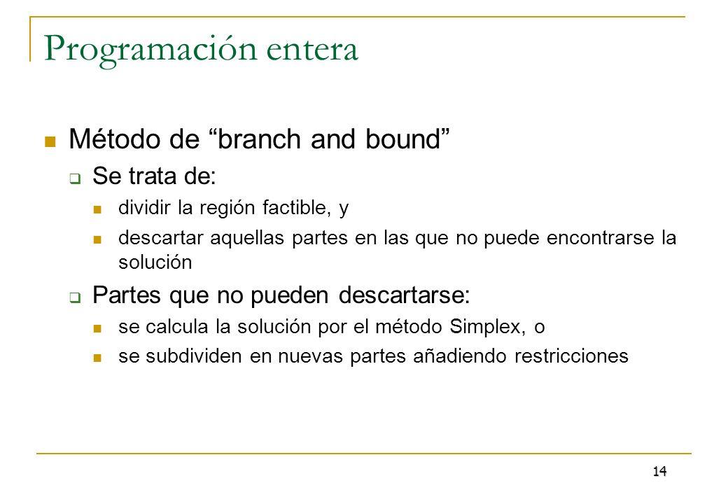 Programación entera Método de branch and bound Se trata de: dividir la región factible, y descartar aquellas partes en las que no puede encontrarse la