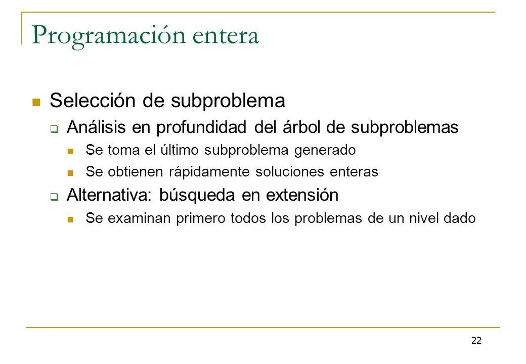 Programación entera Arbol de subproblemasP0P8 P5 P1 P6 P4P3 P7 P2 P9 P11 P10 P12 -Búsqueda en profundidad: - Búsqueda en profundidad: P0, P1, P3, P4, P2, P5, P7 P9, P10, P11, P12, P8, P6 - Búsqueda en extensión: P0, P1, P2, P3, P4, P5, P6, P7, P8, P9, P10, P11, P12 23