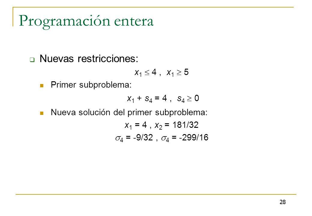 Programación entera Nuevas restricciones: x 1 4, x 1 5 Primer subproblema: x 1 + s 4 = 4, s 4 0 Nueva solución del primer subproblema: x 1 = 4, x 2 =