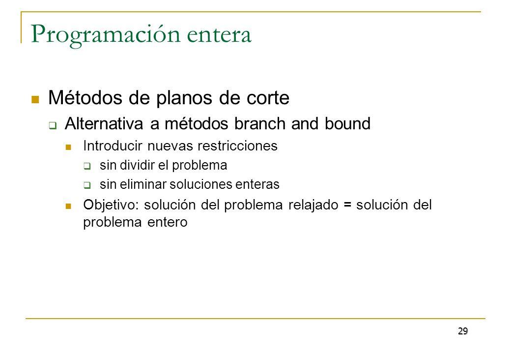 Programación entera Métodos de planos de corte Alternativa a métodos branch and bound Introducir nuevas restricciones sin dividir el problema sin elim
