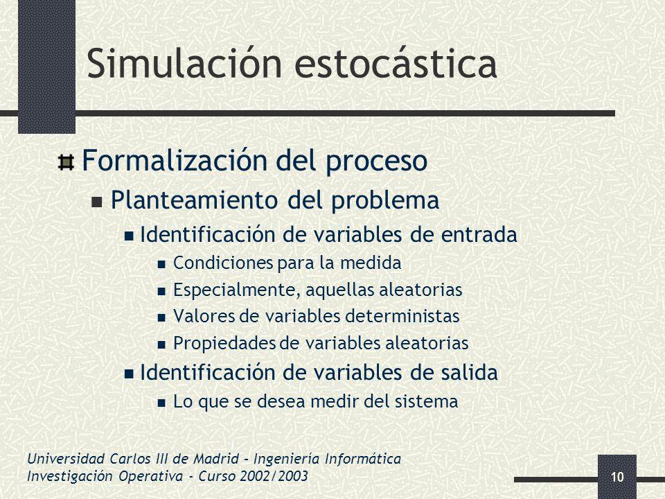 10 Simulación estocástica Formalización del proceso Planteamiento del problema Identificación de variables de entrada Condiciones para la medida Espec