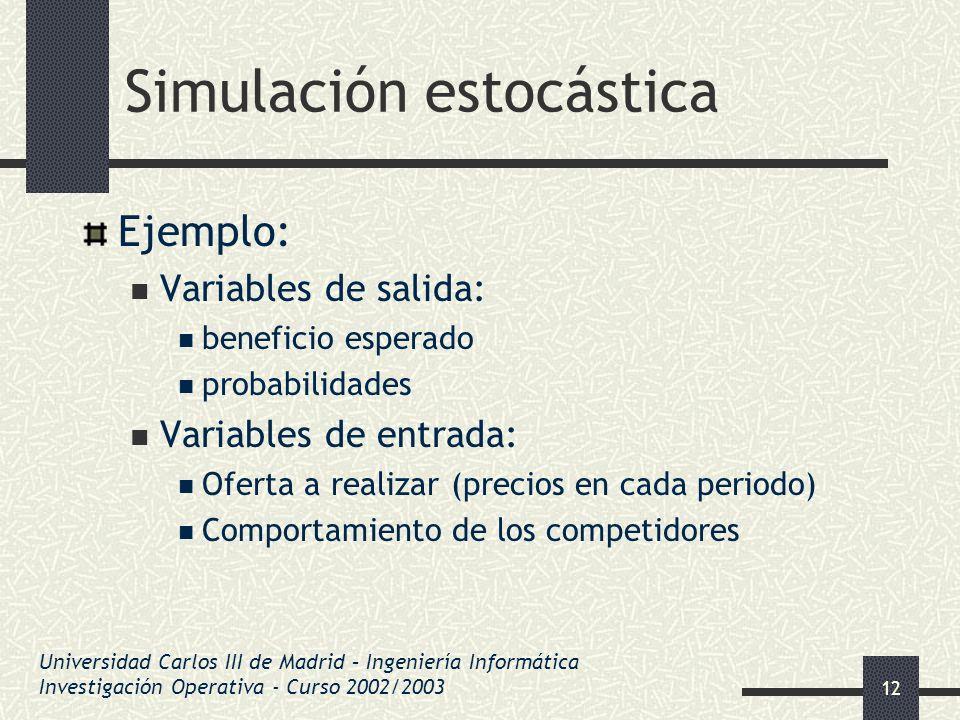 12 Simulación estocástica Ejemplo: Variables de salida: beneficio esperado probabilidades Variables de entrada: Oferta a realizar (precios en cada per