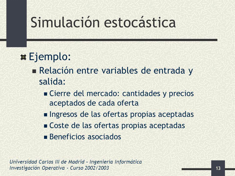13 Simulación estocástica Ejemplo: Relación entre variables de entrada y salida: Cierre del mercado: cantidades y precios aceptados de cada oferta Ing