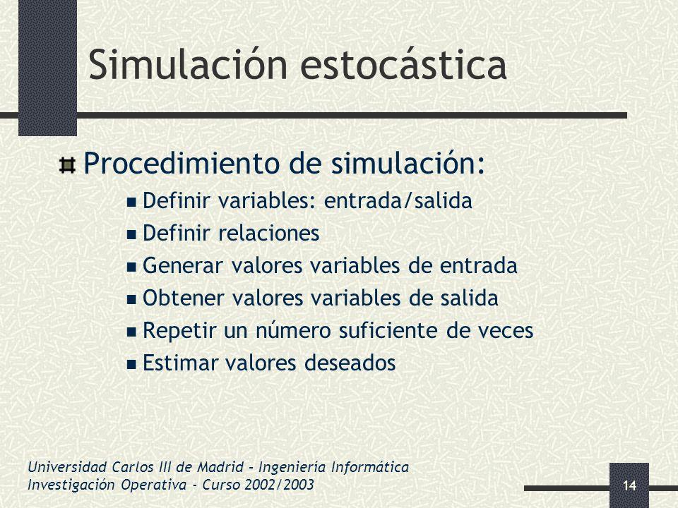 14 Simulación estocástica Procedimiento de simulación: Definir variables: entrada/salida Definir relaciones Generar valores variables de entrada Obten
