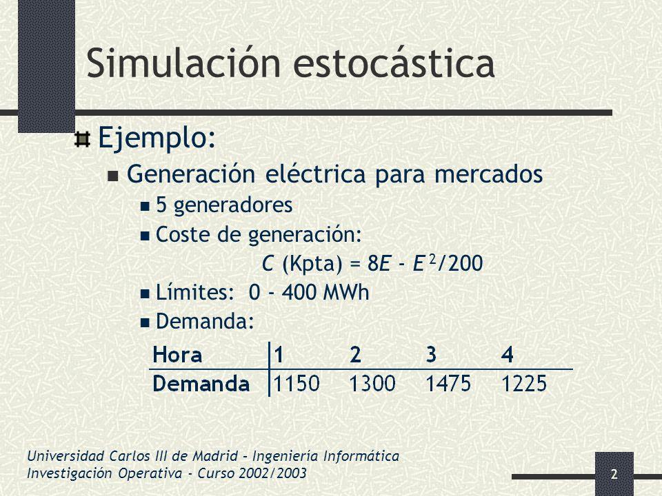 33 Simulación estocástica Comprobación de uniformidad Se divide el intervalo [0,1] en subintervalos Número observaciones en cada subintervalo, i Tests 2 Unidimensionales y multidimensionales Se calcula (i - N ) 2 /(N ) 2 Se contrasta con una p-1 2 Kolmogorov-Smirnov Se calcula max (i /n - ) Se contrasta con las tablas Universidad Carlos III de Madrid – Ingeniería Informática Investigación Operativa - Curso 2002/2003