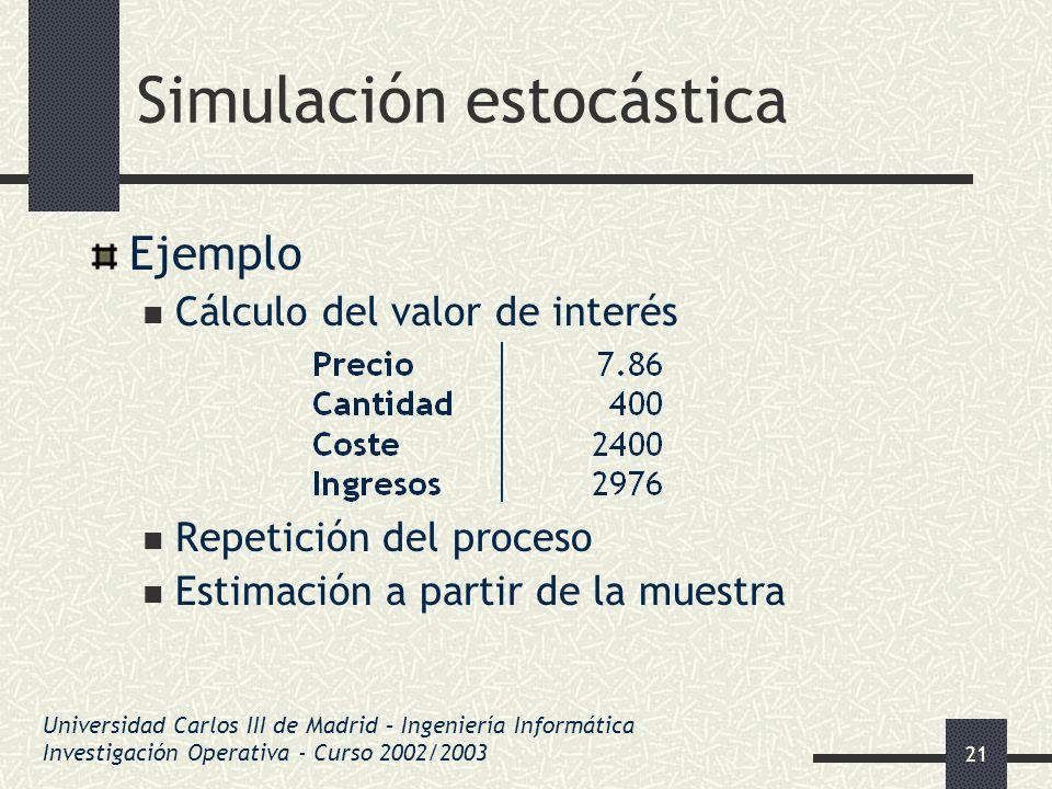 21 Simulación estocástica Ejemplo Cálculo del valor de interés Repetición del proceso Estimación a partir de la muestra Universidad Carlos III de Madr