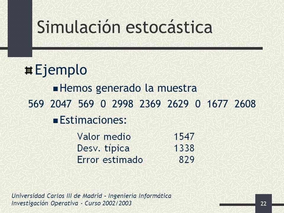 22 Simulación estocástica Ejemplo Hemos generado la muestra 569 2047 569 0 2998 2369 2629 0 1677 2608 Estimaciones: Universidad Carlos III de Madrid –