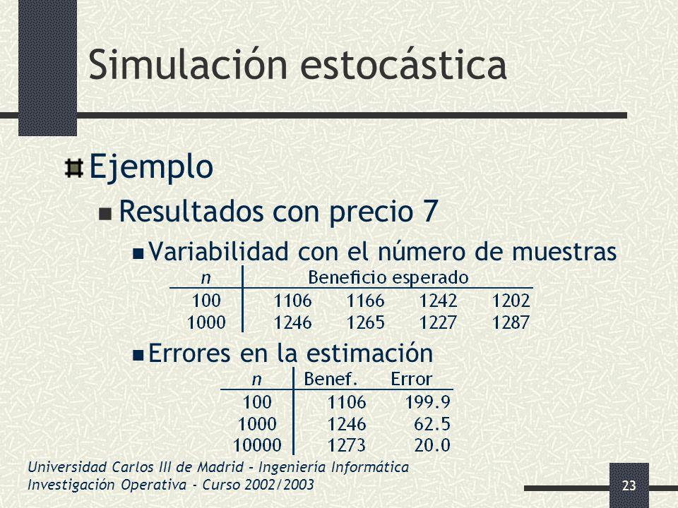23 Simulación estocástica Ejemplo Resultados con precio 7 Variabilidad con el número de muestras Errores en la estimación Universidad Carlos III de Ma