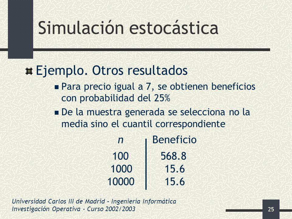25 Simulación estocástica Ejemplo. Otros resultados Para precio igual a 7, se obtienen beneficios con probabilidad del 25% De la muestra generada se s