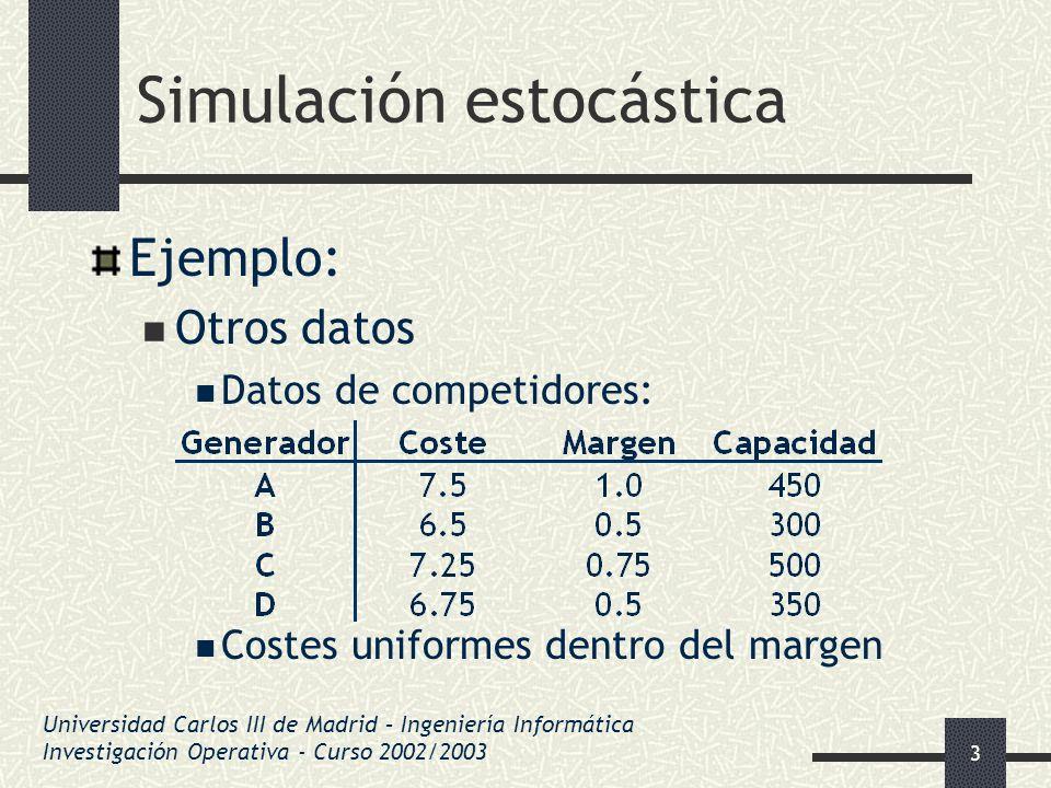 14 Simulación estocástica Procedimiento de simulación: Definir variables: entrada/salida Definir relaciones Generar valores variables de entrada Obtener valores variables de salida Repetir un número suficiente de veces Estimar valores deseados Universidad Carlos III de Madrid – Ingeniería Informática Investigación Operativa - Curso 2002/2003