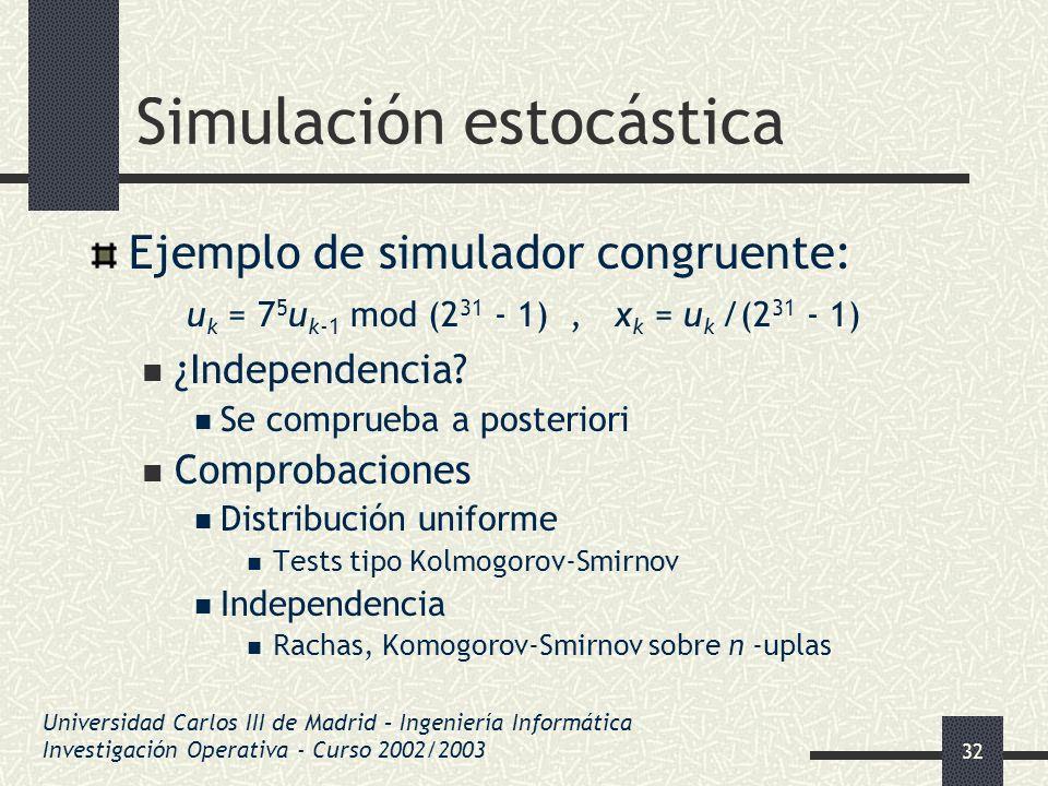 32 Simulación estocástica Ejemplo de simulador congruente: u k = 7 5 u k-1 mod (2 31 - 1), x k = u k /(2 31 - 1) ¿Independencia? Se comprueba a poster