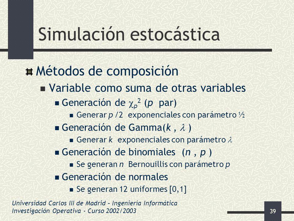 39 Simulación estocástica Métodos de composición Variable como suma de otras variables Generación de p 2 (p par) Generar p /2 exponenciales con paráme