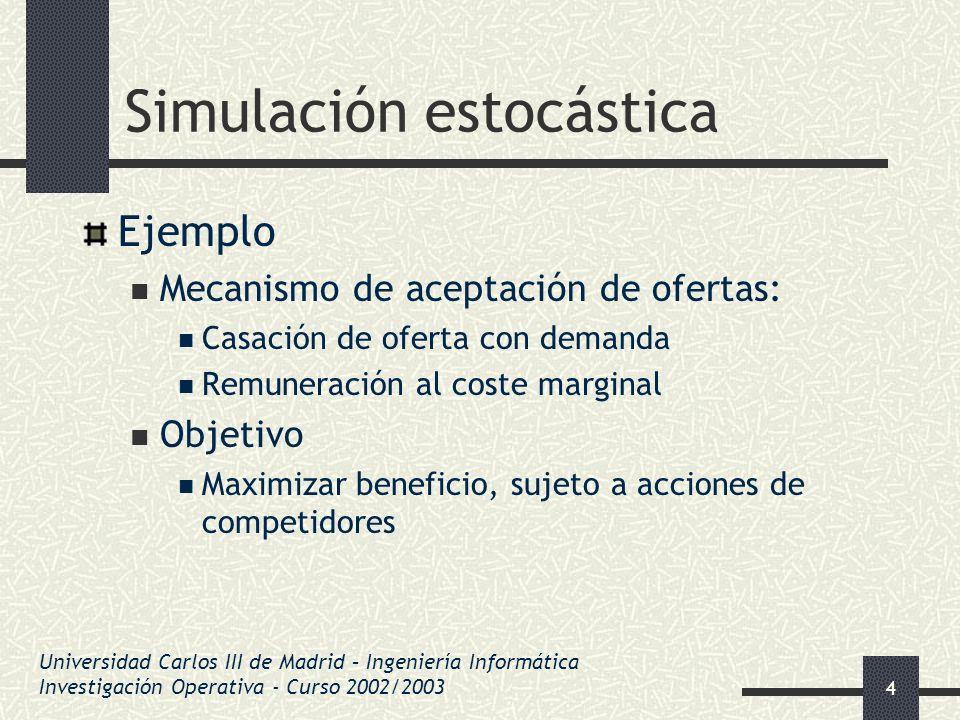 45 Simulación estocástica Caracterización Funciones trigonométricas costosas Aceptación-rechazo + caracterización Generar U 1 y U 2 independientes y uniformes V i = 2U i - 1, S = V 1 2 + V 2 2 Si S 1, rechazar y repetir Si no, X 1 = (V 1 / S ) (-2logS ), X 2 = (V 2 / S ) (-2logS ) Universidad Carlos III de Madrid – Ingeniería Informática Investigación Operativa - Curso 2002/2003